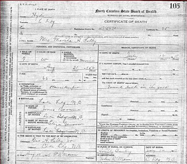 hyde co., nc death certificate index