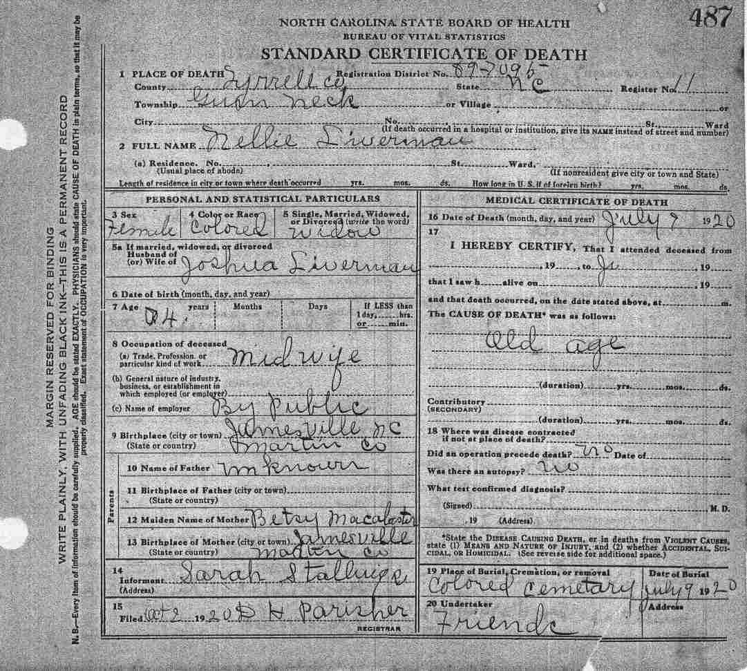 Tyrrell county death certificates index to surnames beginning with letters m o xflitez Choice Image