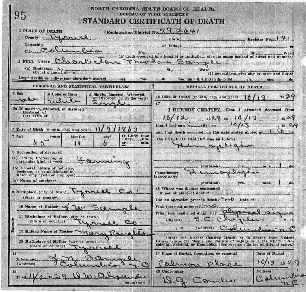 Tyrrell county death certificates sample 1betcityfo Images