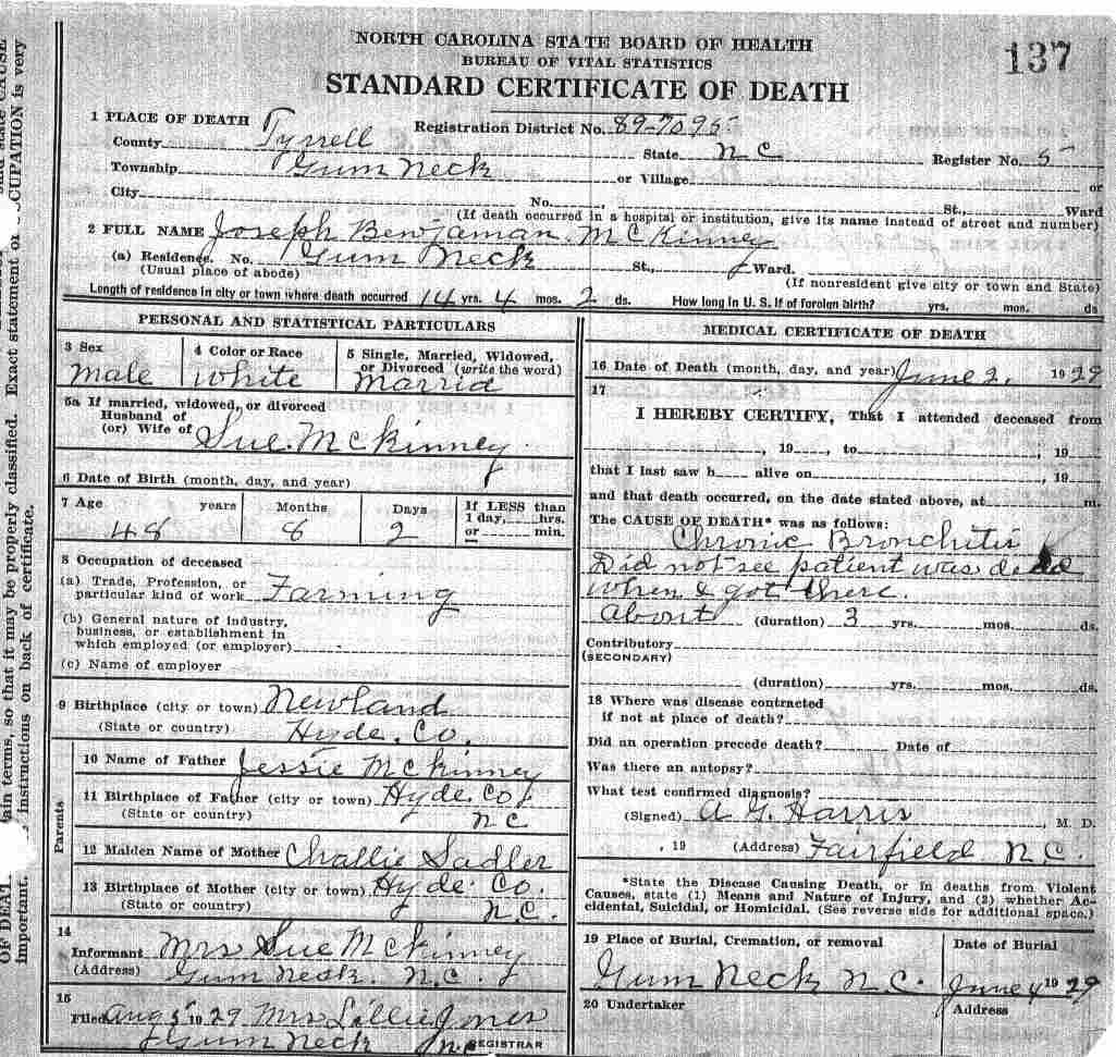 Tyrrell county death certificates index to surnames beginning with letter s xflitez Choice Image